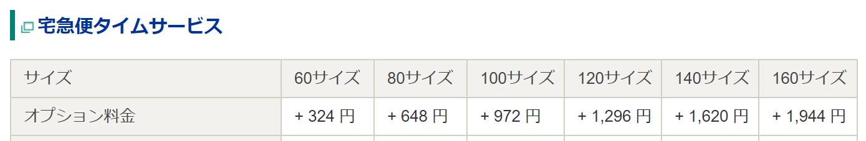 ヤマト運輸の宅急便タイムサービスオプション料金表