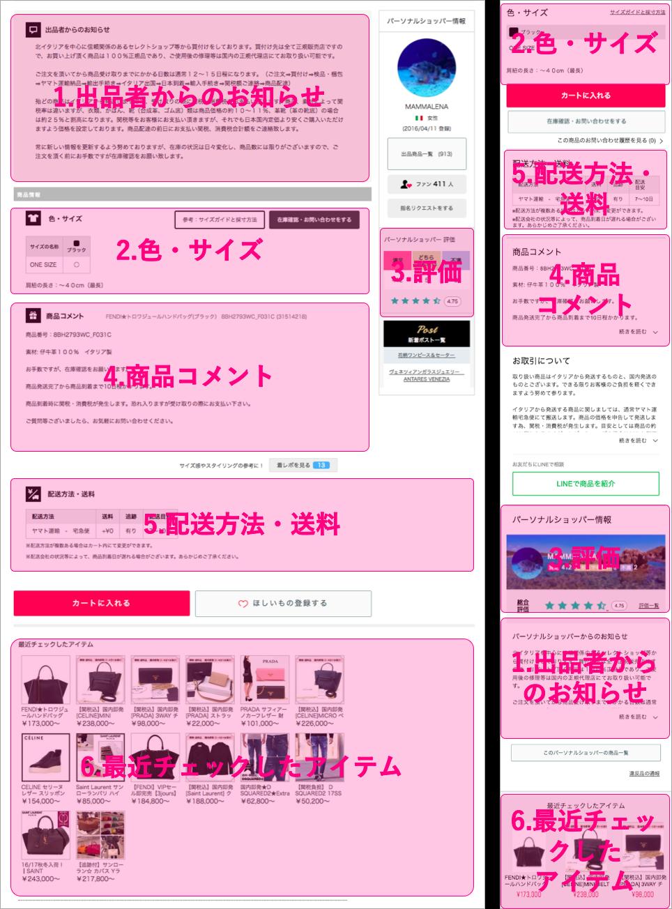 BUYMAのPC版とスマホ版の商品詳細ページの全カテゴリを比較